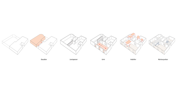 plan travaux renovation architecte