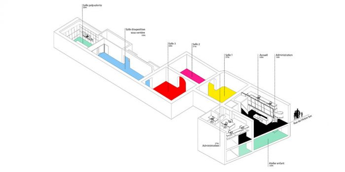 plan decoupe musee architecte