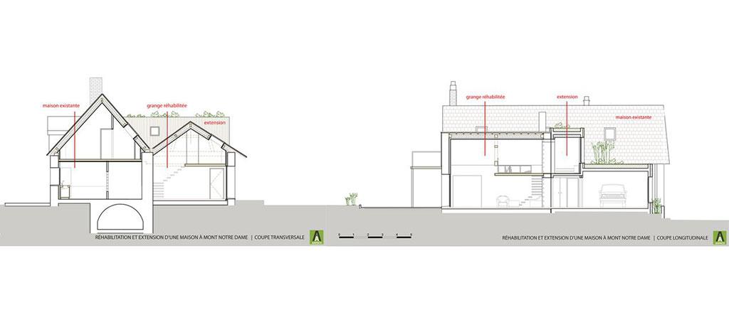 plan façade travaux réhabilitation